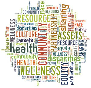 Word Cloud around words that are important to culture and community