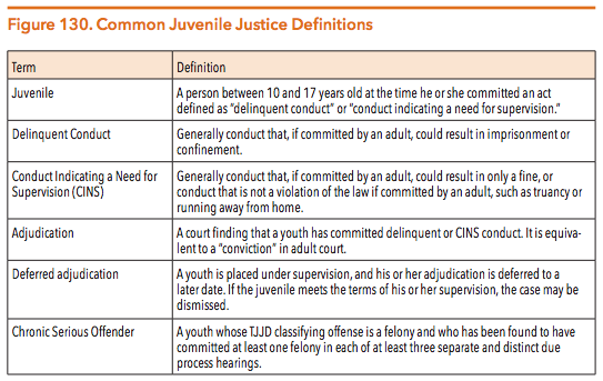 Steps for implementing teen court are