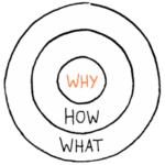 """a bullseye with """"why"""" in the middle"""