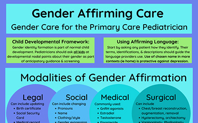 3 Things to Know: Gender-Affirming Care for Trans Youth